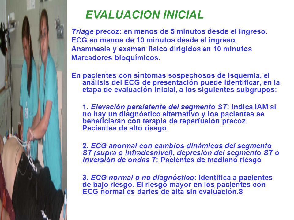 EVALUACION INICIAL Triage precoz: en menos de 5 minutos desde el ingreso. ECG en menos de 10 minutos desde el ingreso.