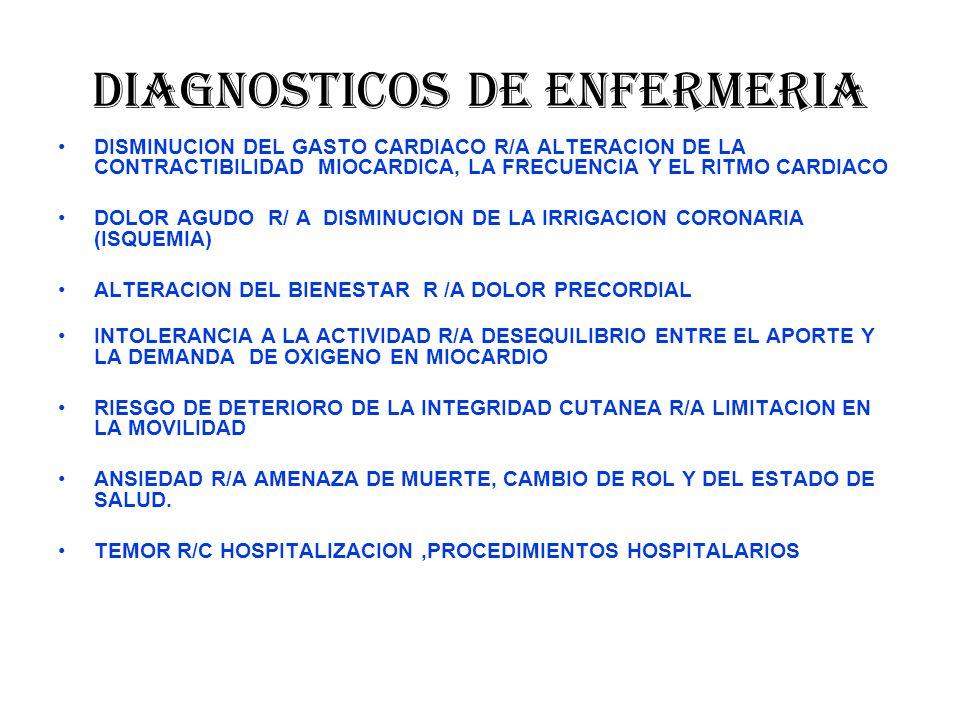 DIAGNOSTICOS DE ENFERMERIA