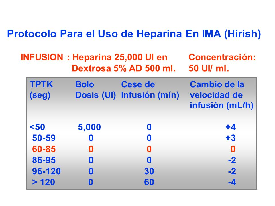 Protocolo Para el Uso de Heparina En IMA (Hirish)