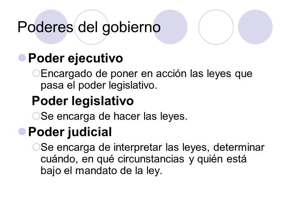 Poderes del gobierno Poder ejecutivo Poder legislativo Poder judicial