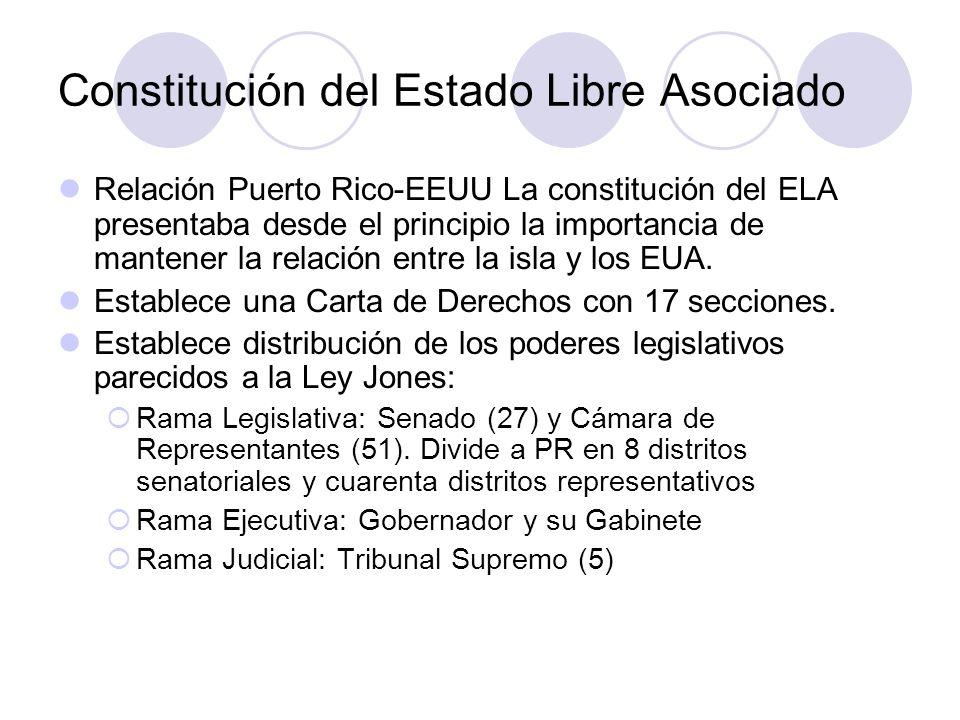 Constitución del Estado Libre Asociado