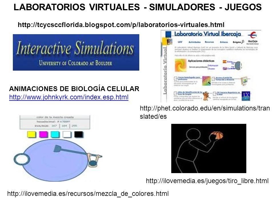 LABORATORIOS VIRTUALES - SIMULADORES - JUEGOS