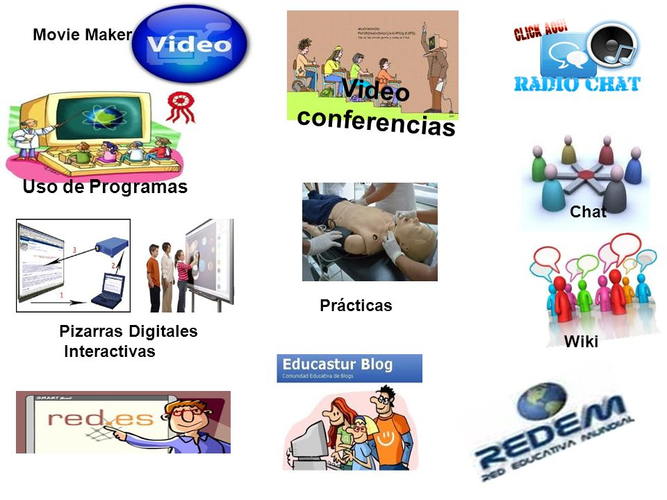 Video conferencias Uso de Programas Movie Maker Chat Prácticas