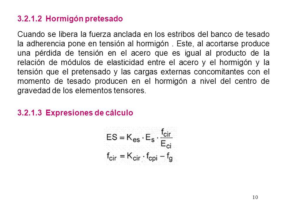 3.2.1.2 Hormigón pretesado