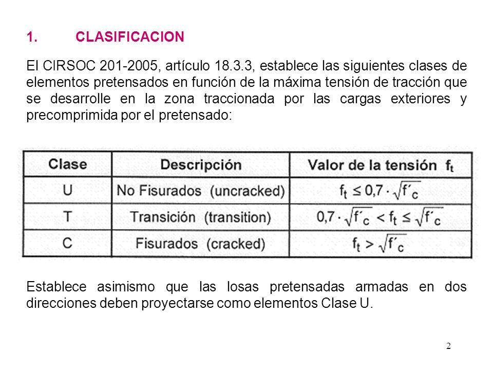 1. CLASIFICACION