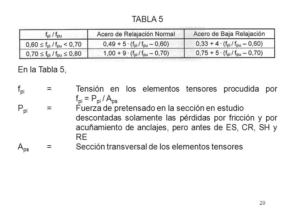 TABLA 5 En la Tabla 5, fpi = Tensión en los elementos tensores procudida por fpi = Ppi / Aps.