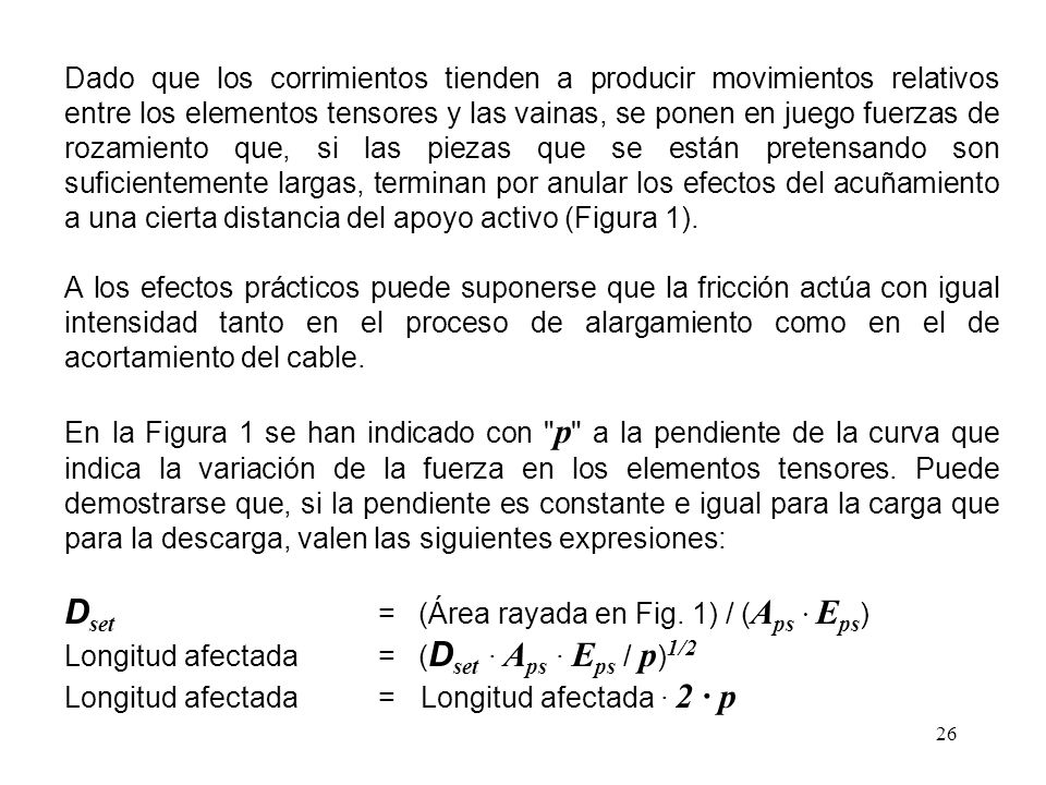Dset = (Área rayada en Fig. 1) / (Aps · Eps)