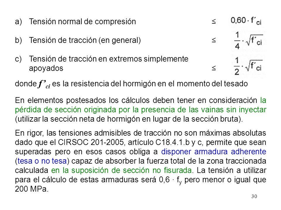 Tensión normal de compresión ≤
