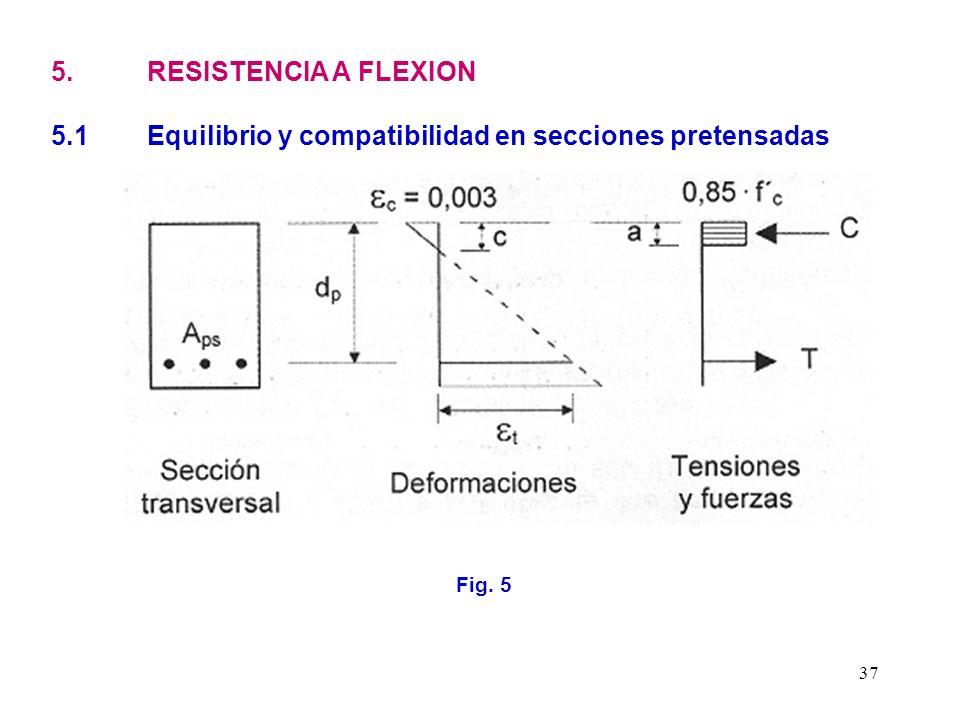 5.1 Equilibrio y compatibilidad en secciones pretensadas