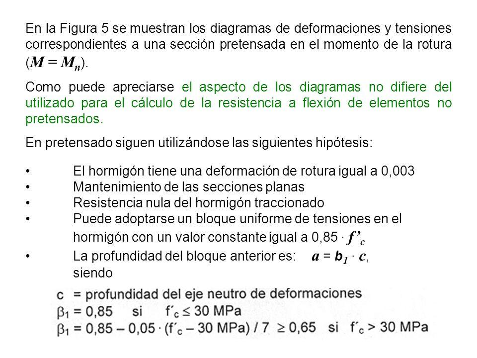 En la Figura 5 se muestran los diagramas de deformaciones y tensiones correspondientes a una sección pretensada en el momento de la rotura (M = Mn).