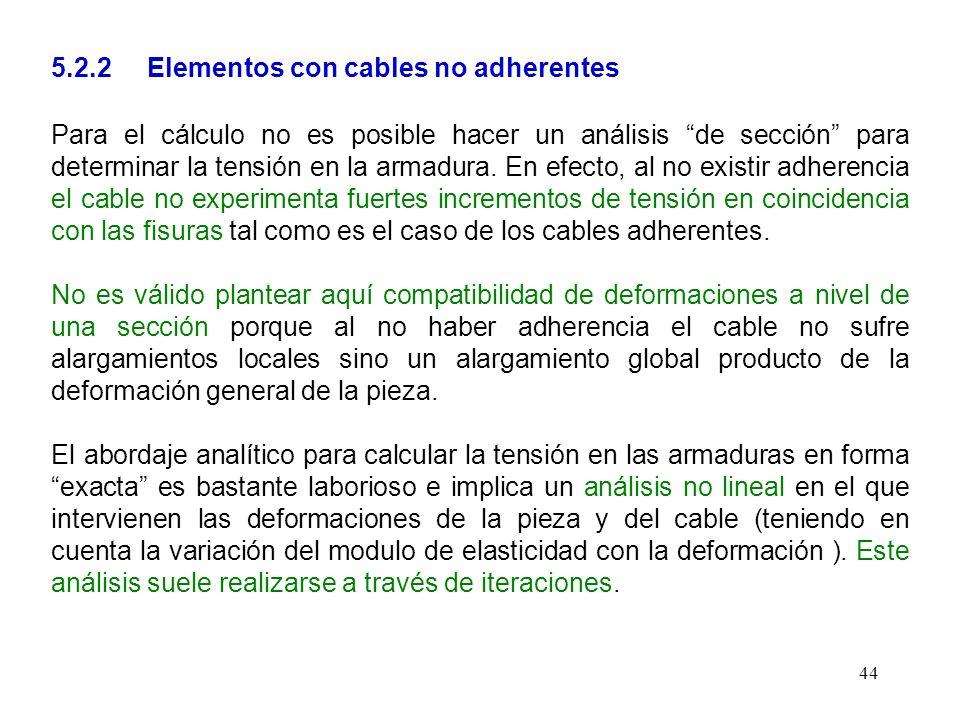 5.2.2 Elementos con cables no adherentes