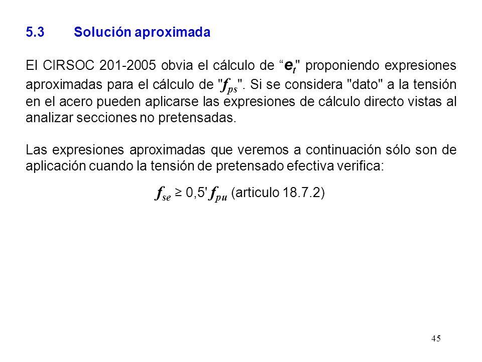 fse ≥ 0,5 fpu (articulo 18.7.2) 5.3 Solución aproximada