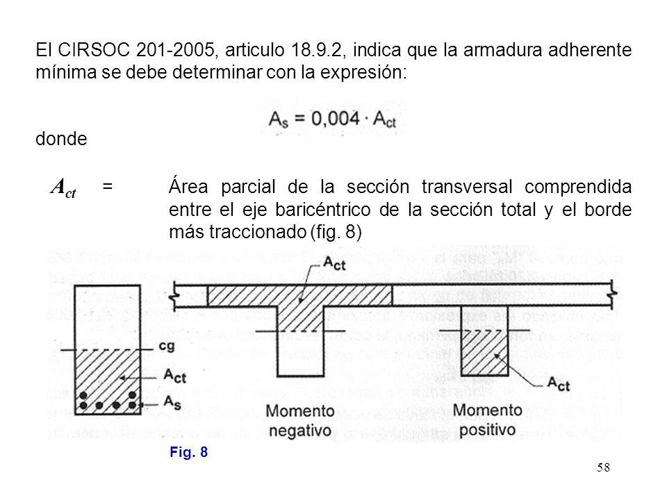 El CIRSOC 201-2005, articulo 18.9.2, indica que la armadura adherente mínima se debe determinar con la expresión: