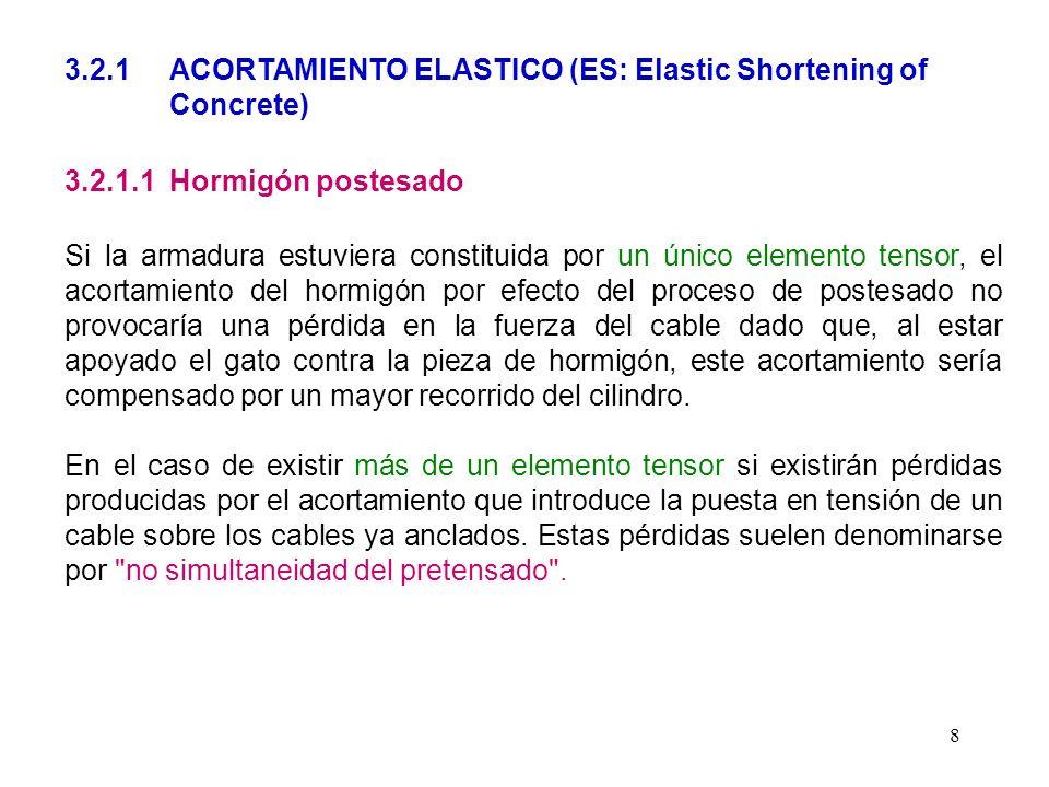 3.2.1 ACORTAMIENTO ELASTICO (ES: Elastic Shortening of Concrete)