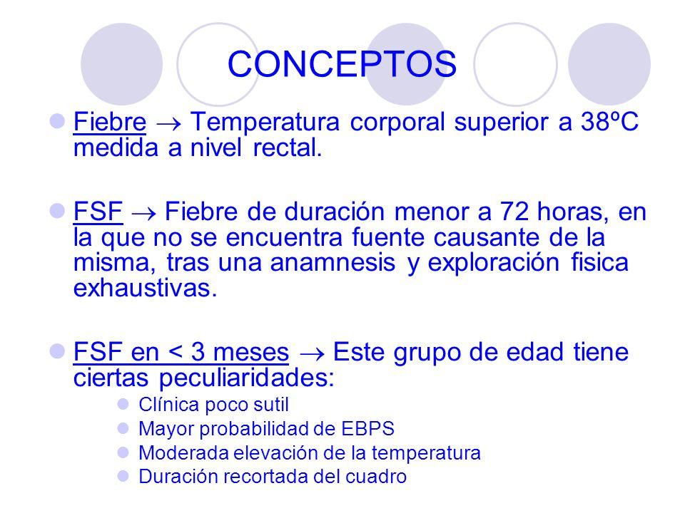 CONCEPTOS Fiebre  Temperatura corporal superior a 38ºC medida a nivel rectal.