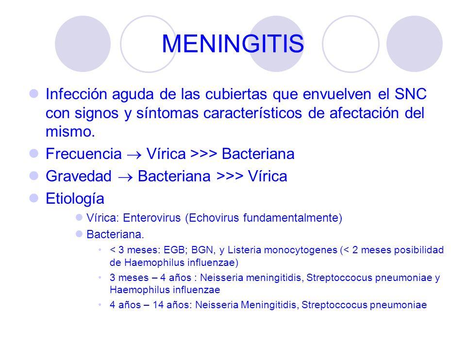 MENINGITIS Infección aguda de las cubiertas que envuelven el SNC con signos y síntomas característicos de afectación del mismo.