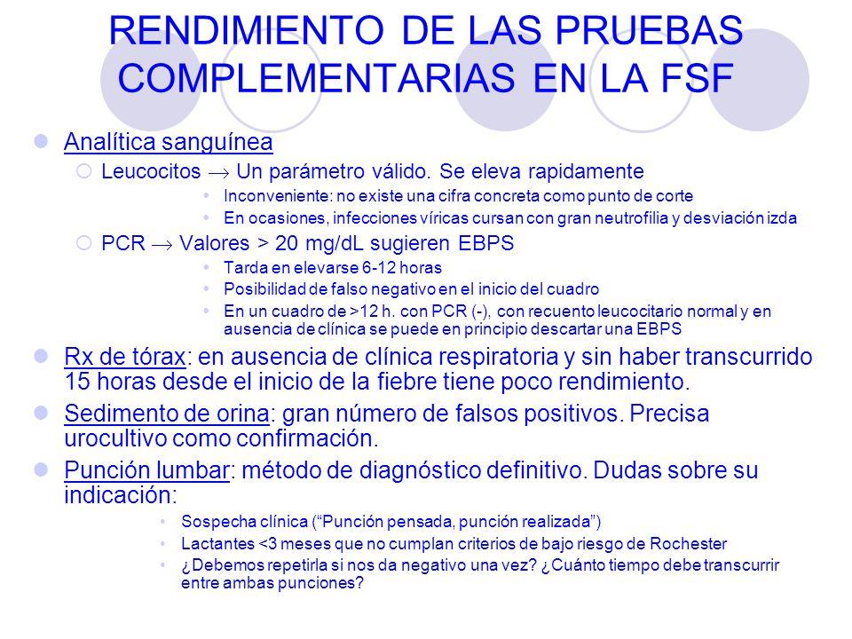 RENDIMIENTO DE LAS PRUEBAS COMPLEMENTARIAS EN LA FSF