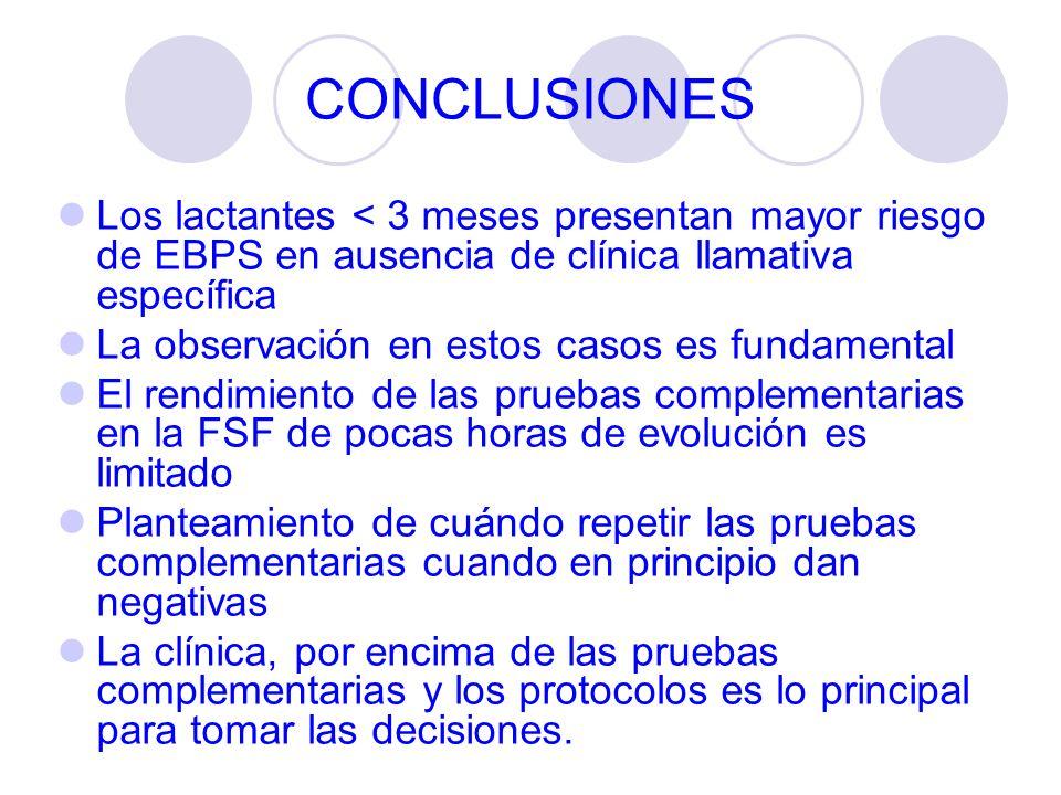 CONCLUSIONES Los lactantes < 3 meses presentan mayor riesgo de EBPS en ausencia de clínica llamativa específica.