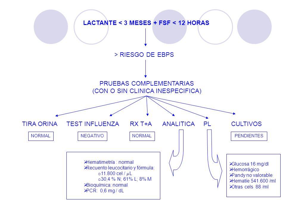 LACTANTE < 3 MESES + FSF < 12 HORAS