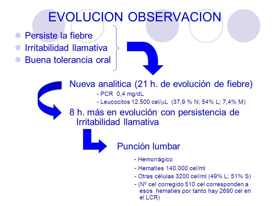 EVOLUCION OBSERVACION