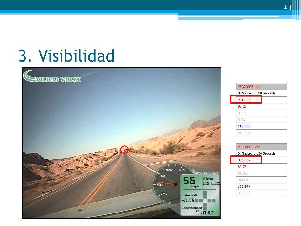 3. Visibilidad 3284.87 - 2918.89 = 365.98 m