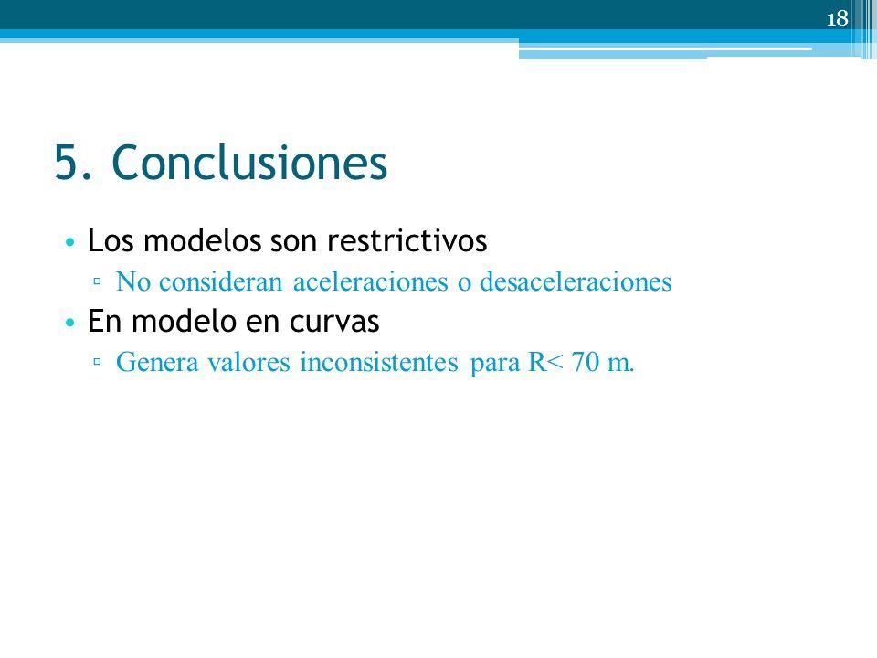 5. Conclusiones Los modelos son restrictivos En modelo en curvas