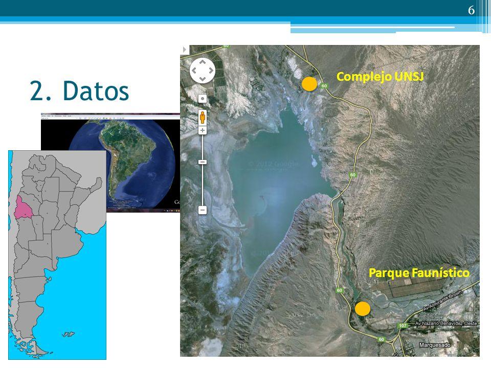 2. Datos Complejo UNSJ Parque Faunístico