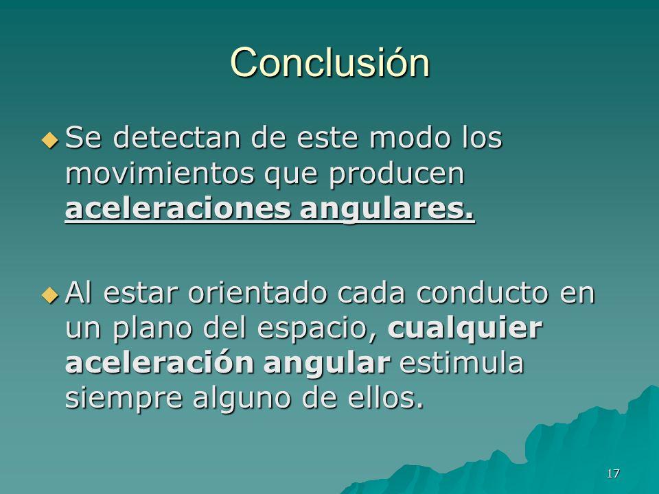 ConclusiónSe detectan de este modo los movimientos que producen aceleraciones angulares.