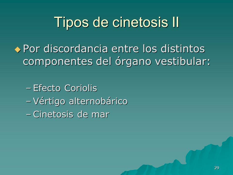 Tipos de cinetosis IIPor discordancia entre los distintos componentes del órgano vestibular: Efecto Coriolis.