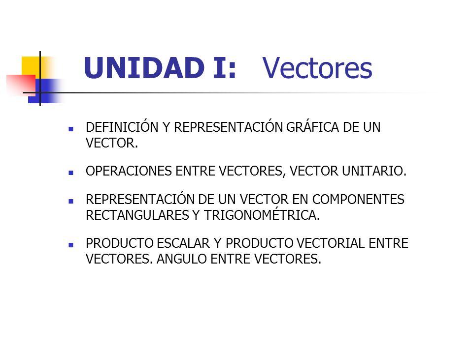 UNIDAD I: Vectores Definición y representación gráfica de un vector.