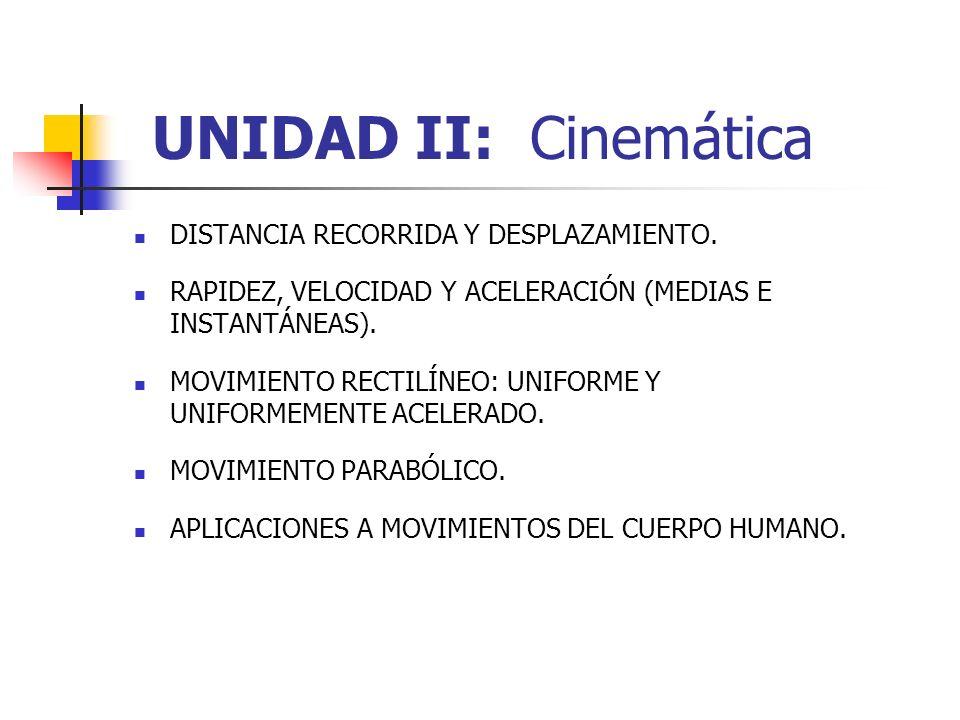 UNIDAD II: Cinemática Distancia recorrida y desplazamiento.