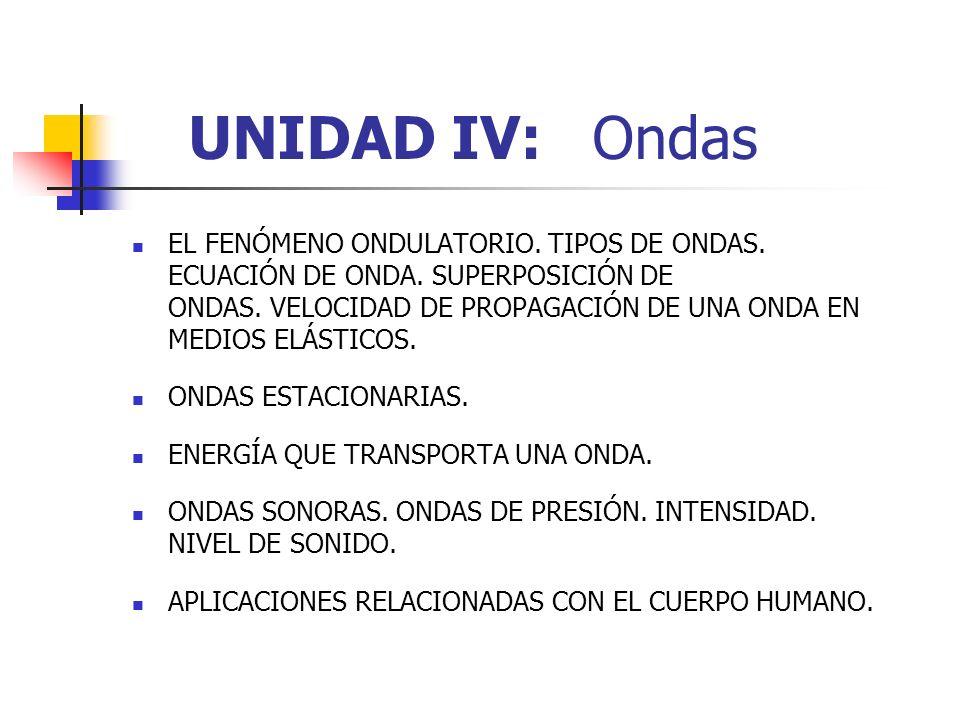 UNIDAD IV: Ondas
