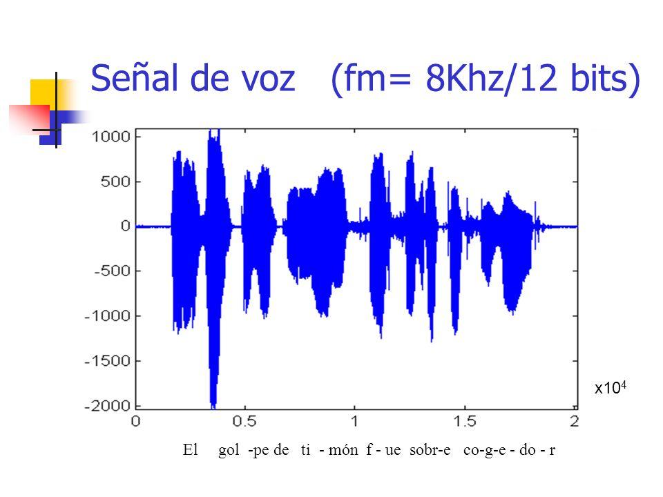 Señal de voz (fm= 8Khz/12 bits)