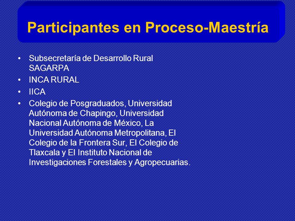 Participantes en Proceso-Maestría