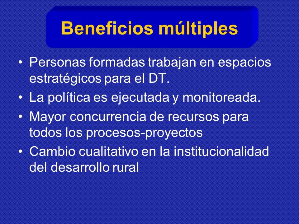 Beneficios múltiples Personas formadas trabajan en espacios estratégicos para el DT. La política es ejecutada y monitoreada.