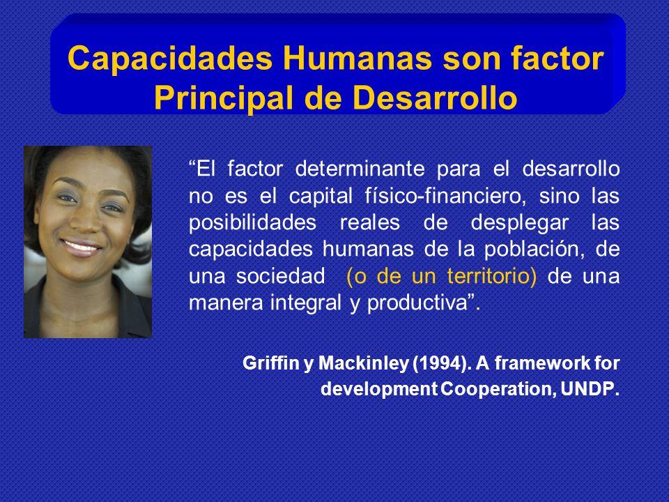 Capacidades Humanas son factor Principal de Desarrollo