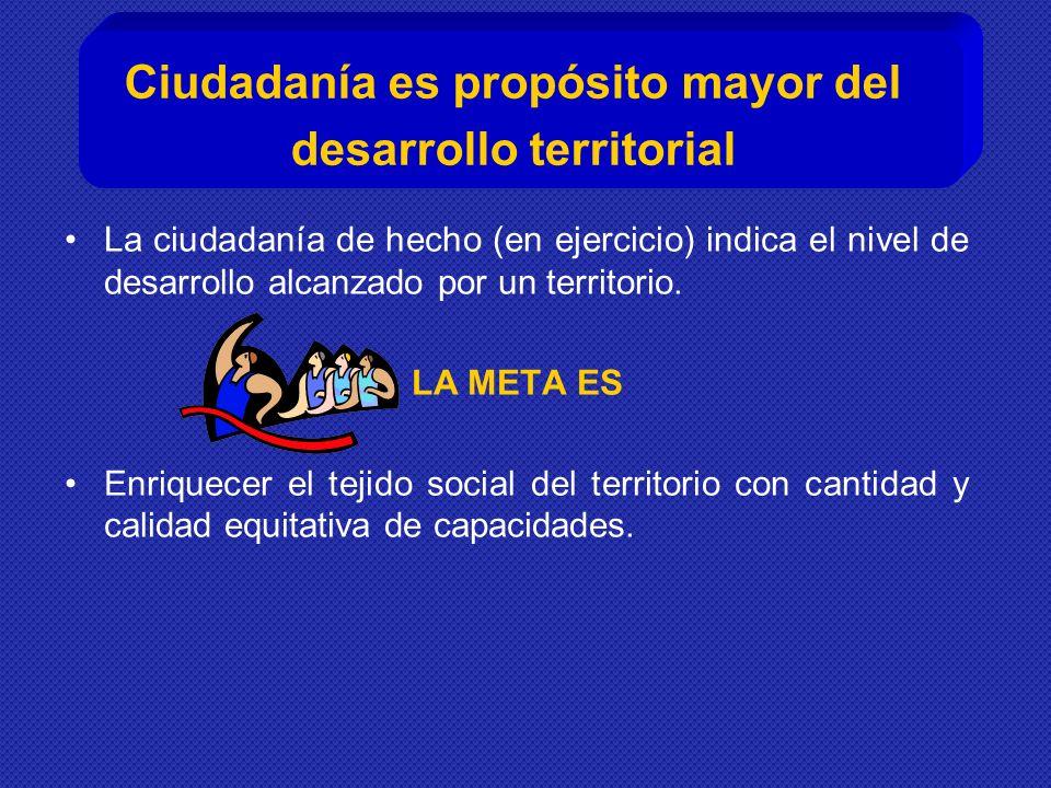 Ciudadanía es propósito mayor del desarrollo territorial