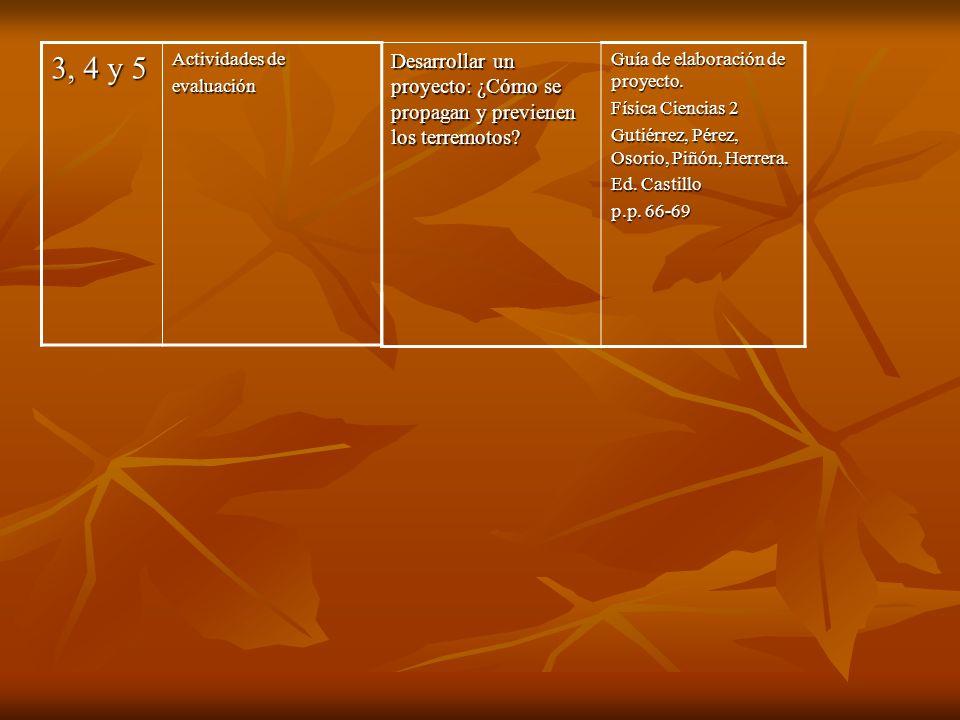 3, 4 y 5 Actividades de. evaluación. Desarrollar un proyecto: ¿Cómo se propagan y previenen los terremotos