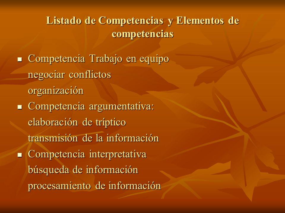 Listado de Competencias y Elementos de competencias