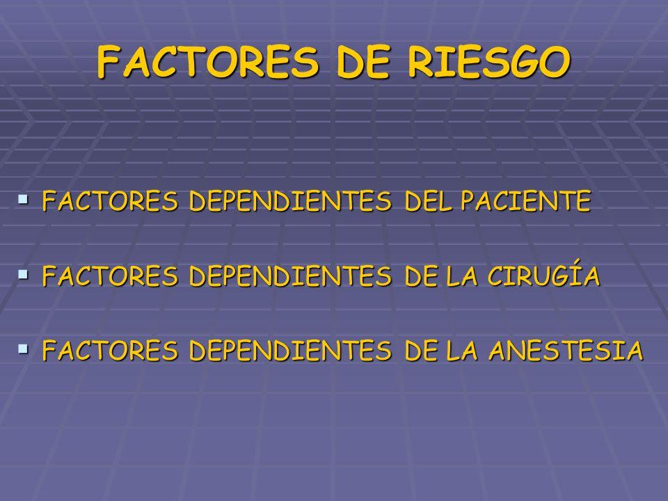 FACTORES DE RIESGO FACTORES DEPENDIENTES DEL PACIENTE