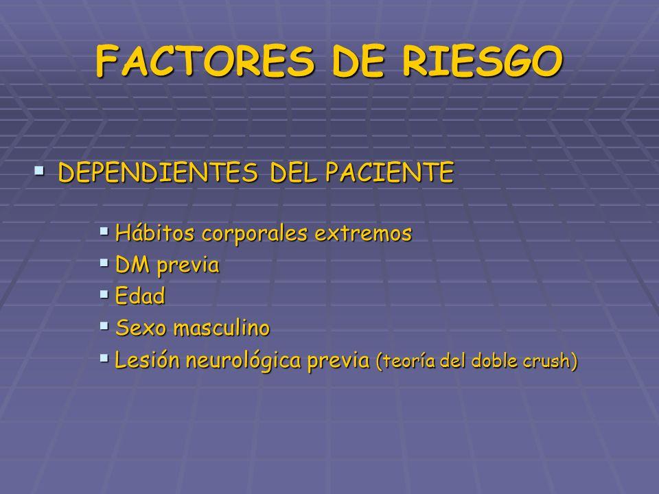 FACTORES DE RIESGO DEPENDIENTES DEL PACIENTE