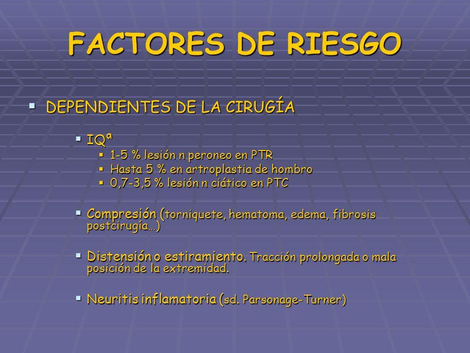 FACTORES DE RIESGO DEPENDIENTES DE LA CIRUGÍA IQª