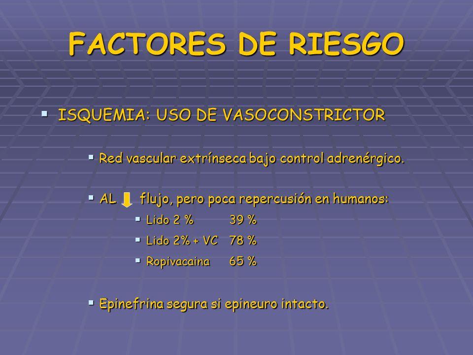 FACTORES DE RIESGO ISQUEMIA: USO DE VASOCONSTRICTOR