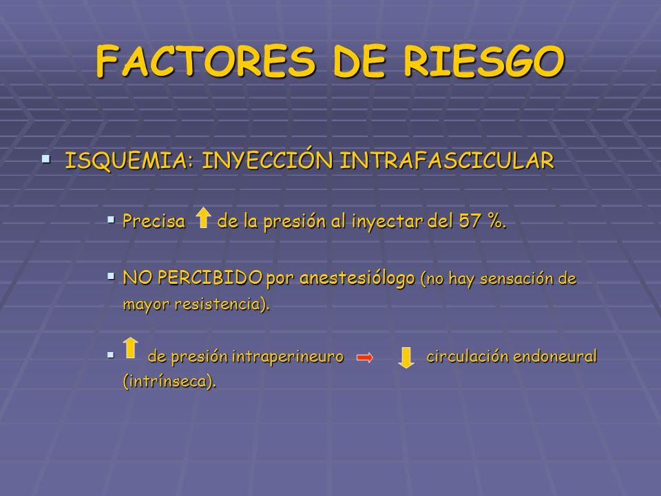 FACTORES DE RIESGO ISQUEMIA: INYECCIÓN INTRAFASCICULAR