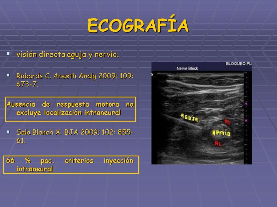 ECOGRAFÍA visión directa aguja y nervio.