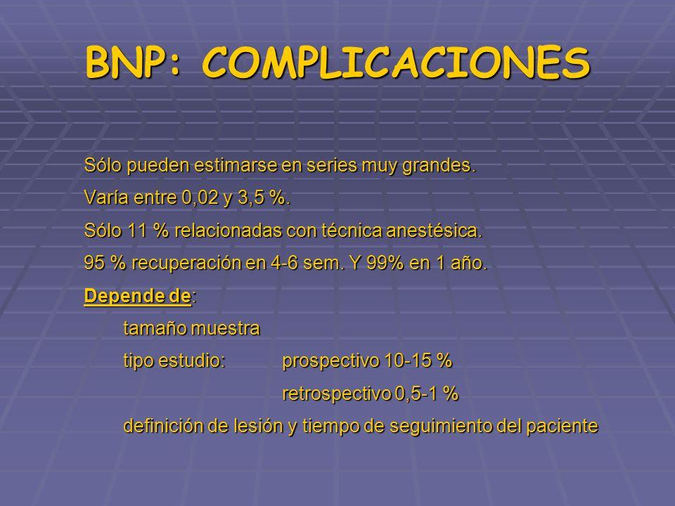 BNP: COMPLICACIONES Sólo pueden estimarse en series muy grandes.