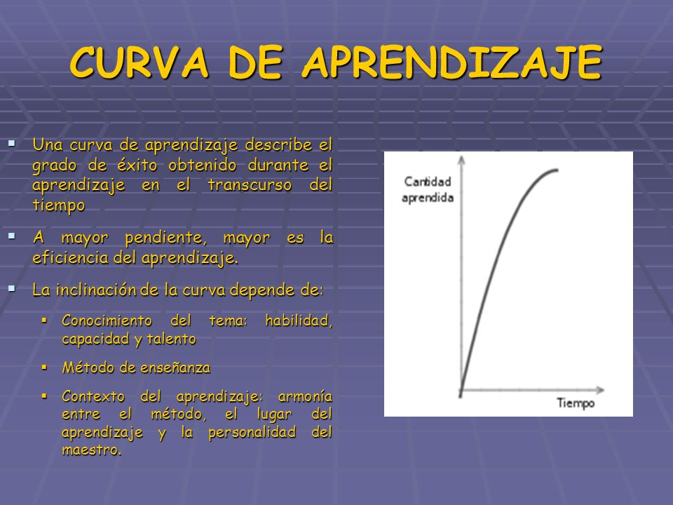 CURVA DE APRENDIZAJE Una curva de aprendizaje describe el grado de éxito obtenido durante el aprendizaje en el transcurso del tiempo.
