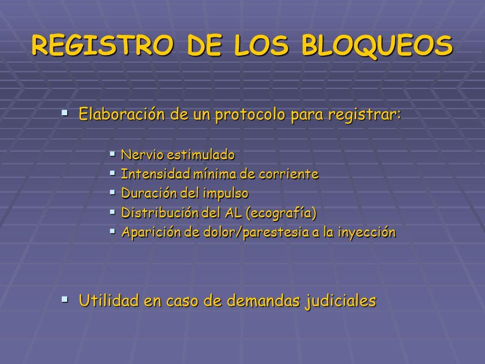 REGISTRO DE LOS BLOQUEOS