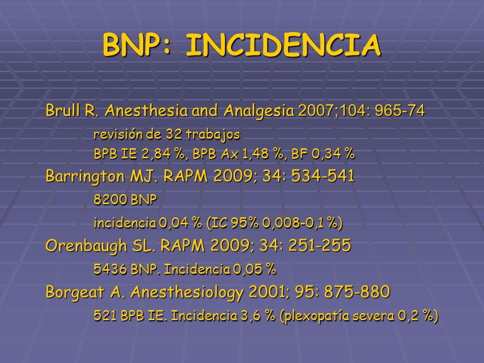 BNP: INCIDENCIA Brull R. Anesthesia and Analgesia 2007;104: