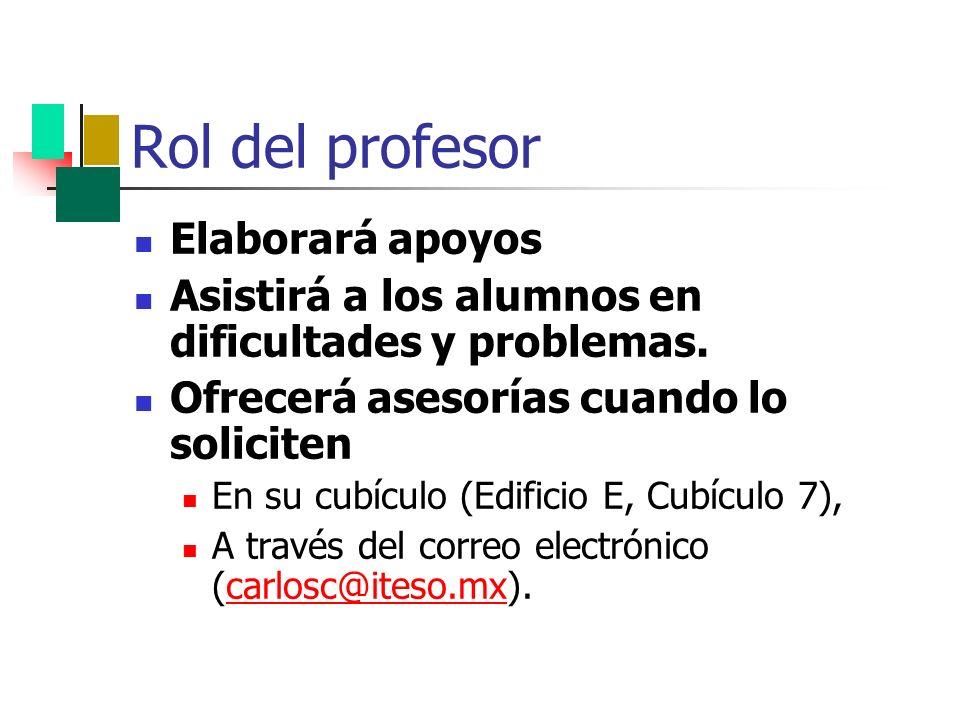 Rol del profesor Elaborará apoyos